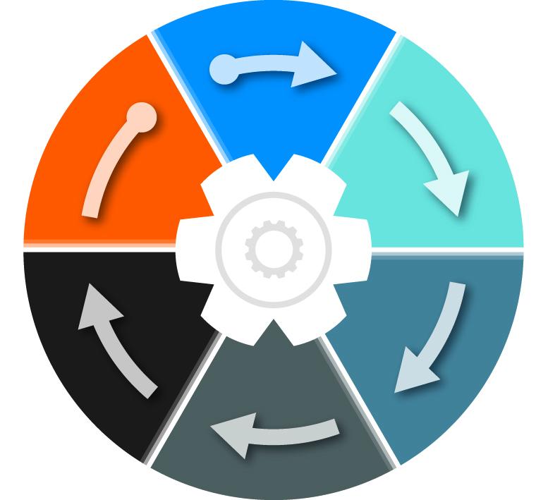 S/4HANA SAP – Prozesse und Funktionen